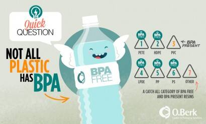 Which Plastic is BPA Free?