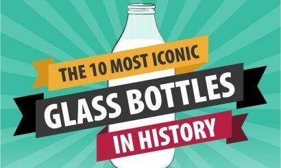 10-most-iconic-bottles-feature-1