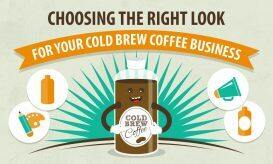 Choosing the Right Look for Your Cold Brew Coffee Business