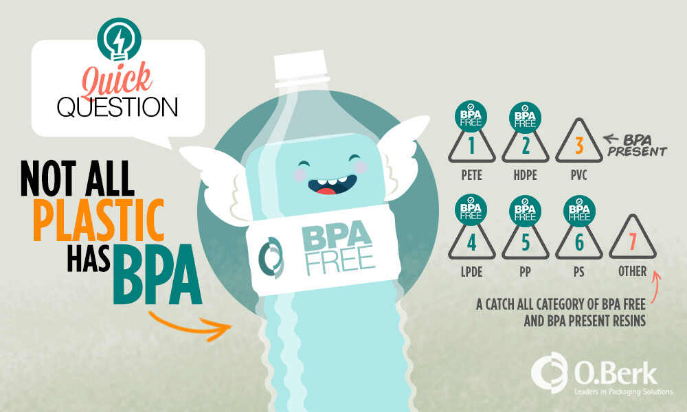 Which Plastic Bottles Are BPA Free?