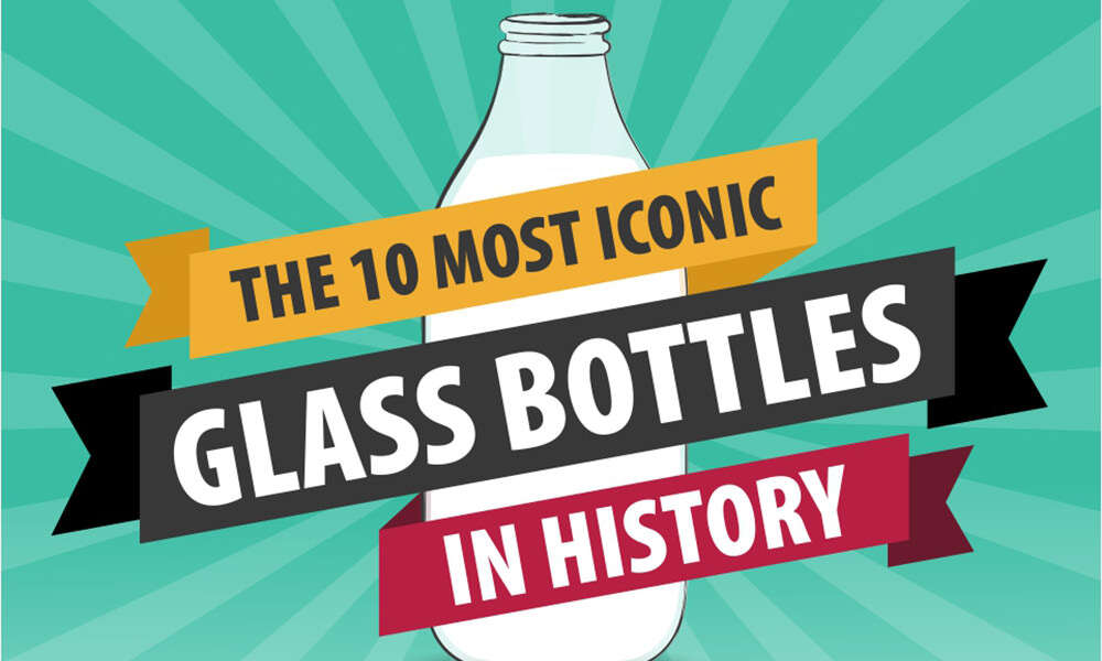The 10 Most Iconic Glass Bottle In History