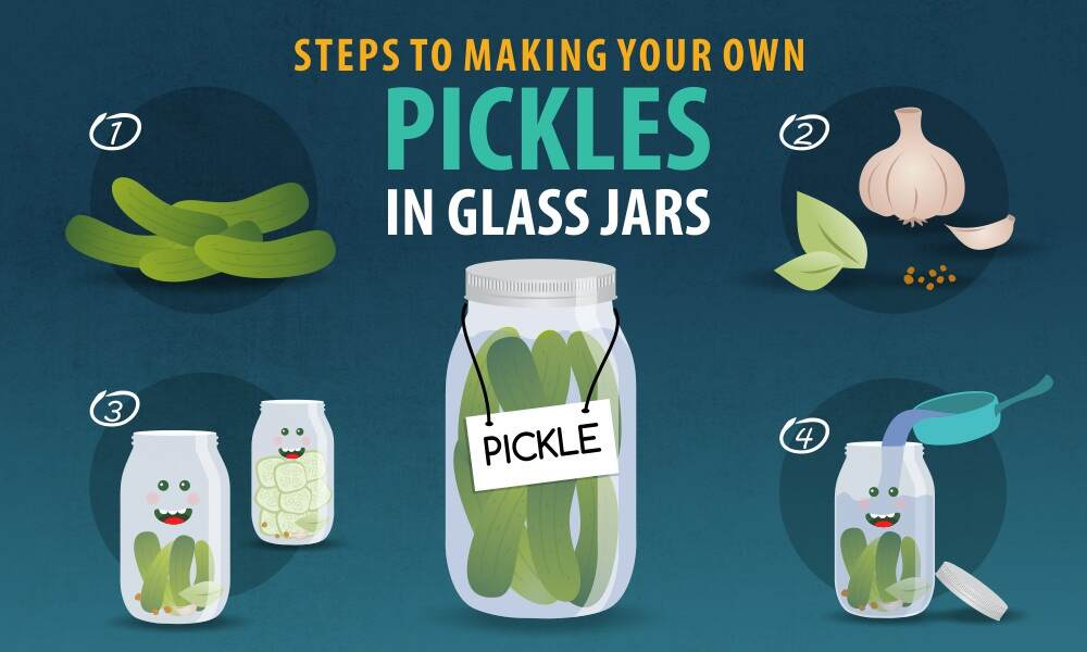 DIY: Steps to Making Your Own Pickles in Glass Jars