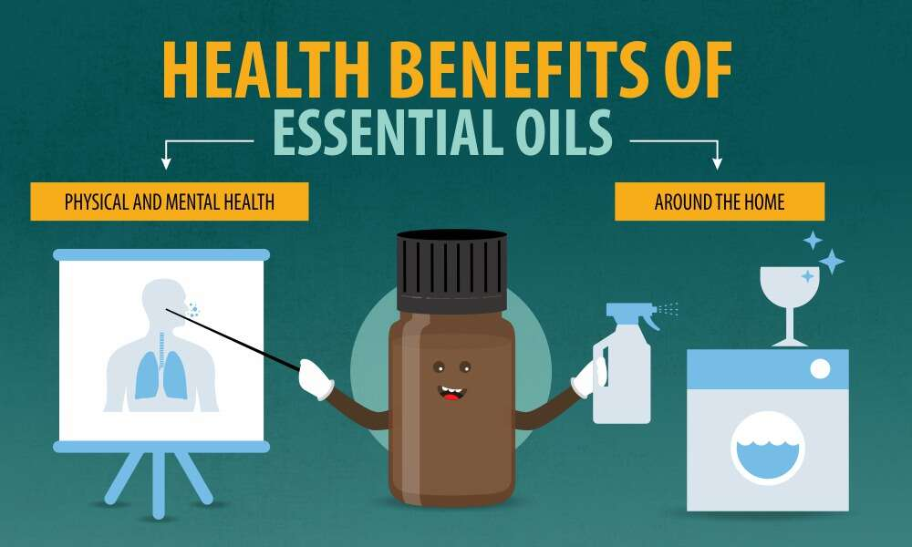 26 Healing Benefits of Essential Oils