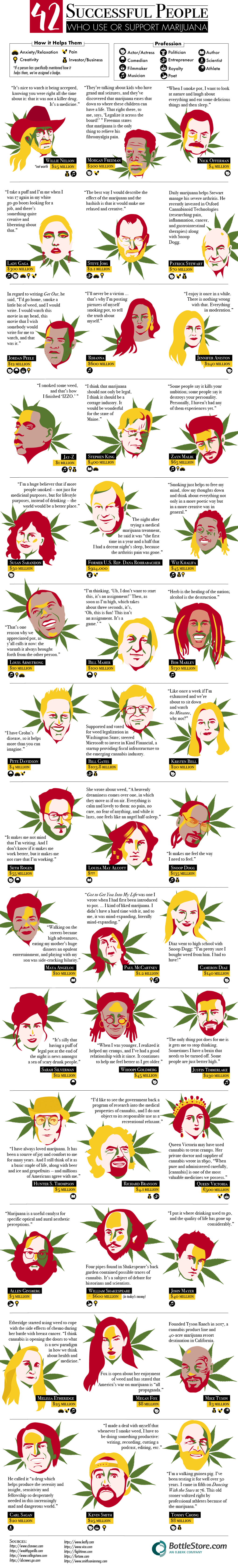 42 Successful People Who Use Or Support Marijuana - BottleStore.com - Infographic
